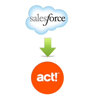 sales force to act conversions